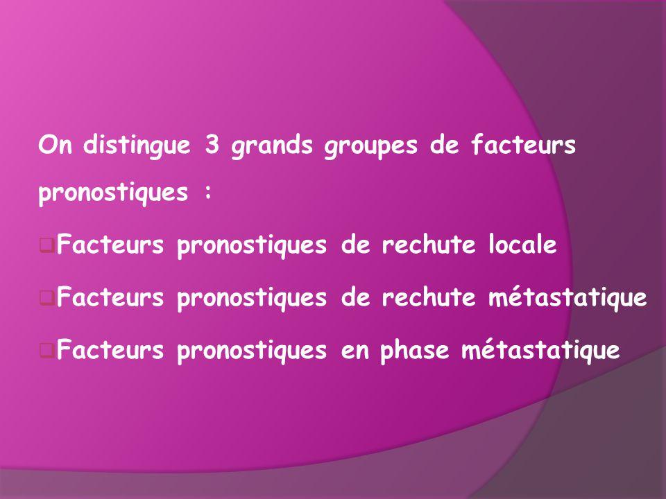 On distingue 3 grands groupes de facteurs pronostiques :  Facteurs pronostiques de rechute locale  Facteurs pronostiques de rechute métastatique  F
