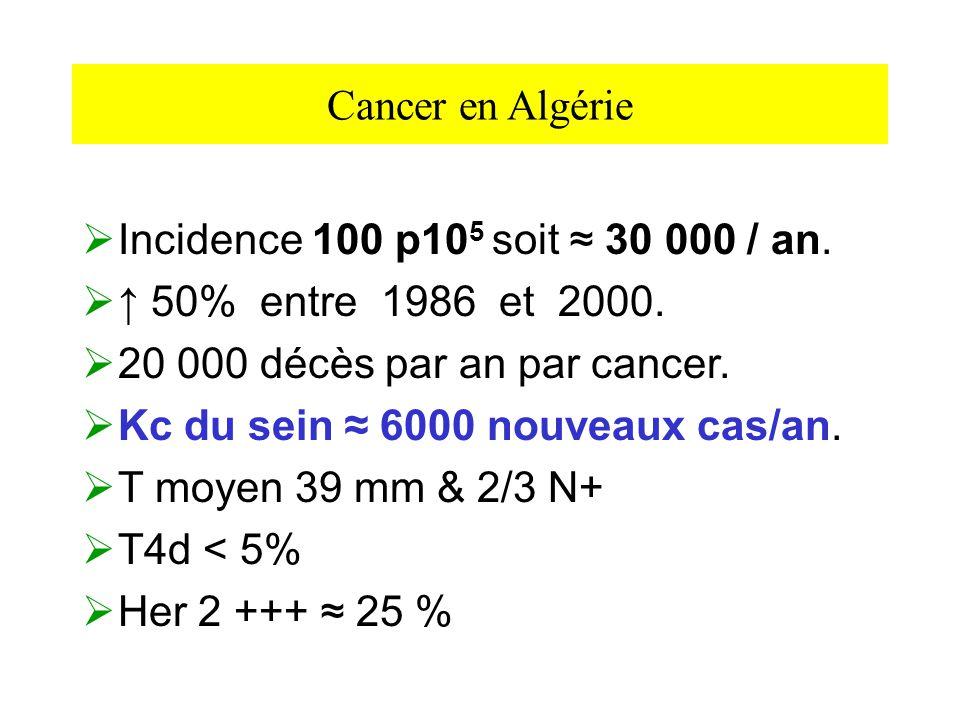 Cancer en Algérie  Incidence 100 p10 5 soit ≈ 30 000 / an.