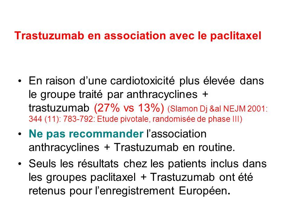 Trastuzumab en association avec le paclitaxel En raison d'une cardiotoxicité plus élevée dans le groupe traité par anthracyclines + trastuzumab (27% vs 13%) (Slamon Dj &al NEJM 2001: 344 (11): 783-792: Etude pivotale, randomisée de phase III) Ne pas recommander l'association anthracyclines + Trastuzumab en routine.