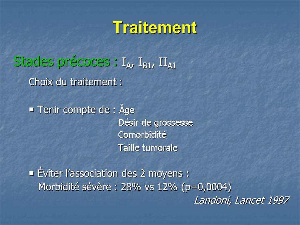 Traitement Traitement Stades précoces : I A, I B1, II A1 Choix du traitement :  Tenir compte de : Âge Désir de grossesse Désir de grossesse Comorbidi