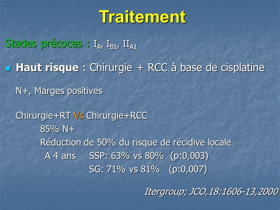 Stades précoces : I A, I B1, II A1 Haut risque : Chirurgie + RCC à base de cisplatine Haut risque : Chirurgie + RCC à base de cisplatine N+, Marges po