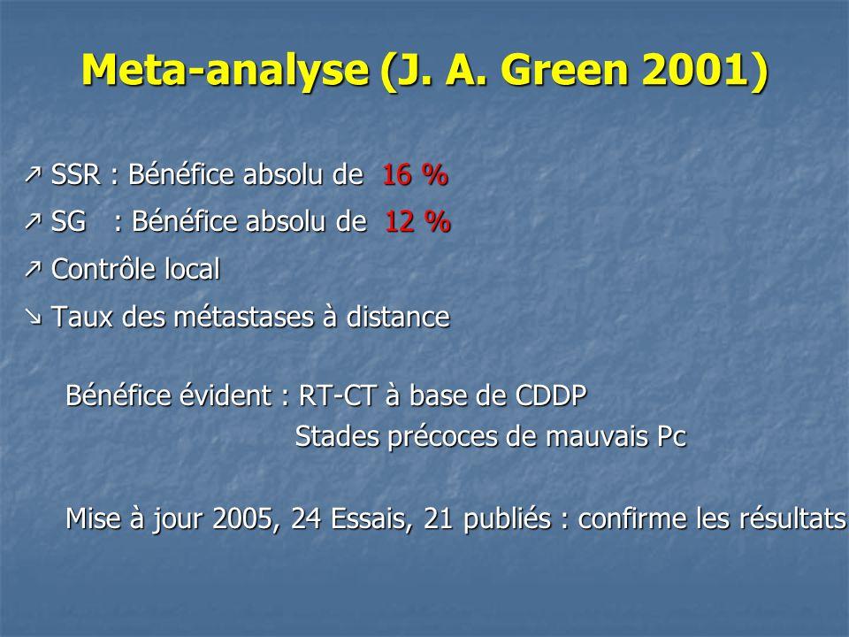  SSR : Bénéfice absolu de 16 %  SG : Bénéfice absolu de 12 %  Contrôle local  Taux des métastases à distance Bénéfice évident : RT-CT à base de CD