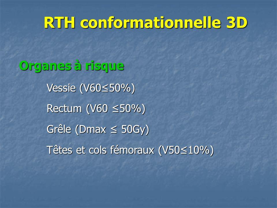 Organes à risque Vessie (V60≤50%) Rectum (V60 ≤50%) Grêle (Dmax ≤ 50Gy) Têtes et cols fémoraux (V50≤10%) RTH conformationnelle 3D RTH conformationnell