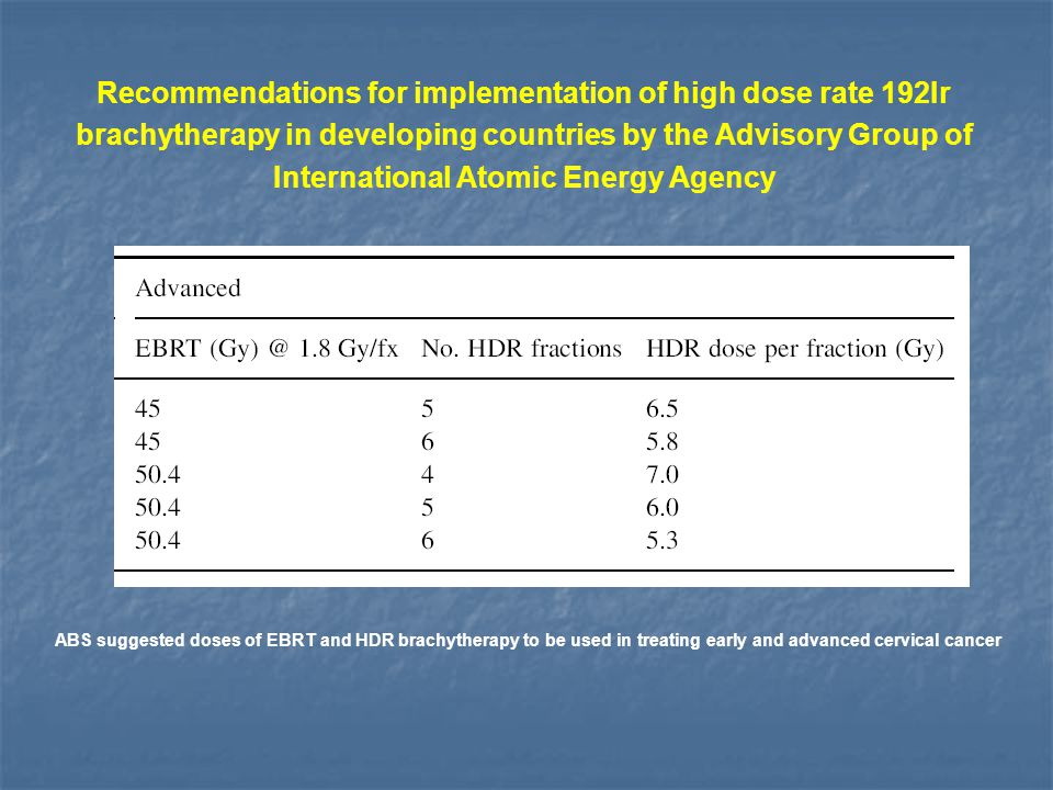 Recommendations for implementation of high dose rate 192Ir brachytherapy in developing countries by the Advisory Group of International Atomic Energy Agency