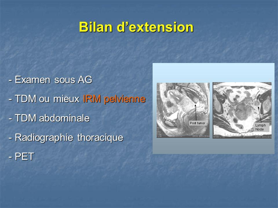 - Examen sous AG - TDM ou mieux IRM pelvienne - TDM abdominale - Radiographie thoracique - PET Bilan d'extension