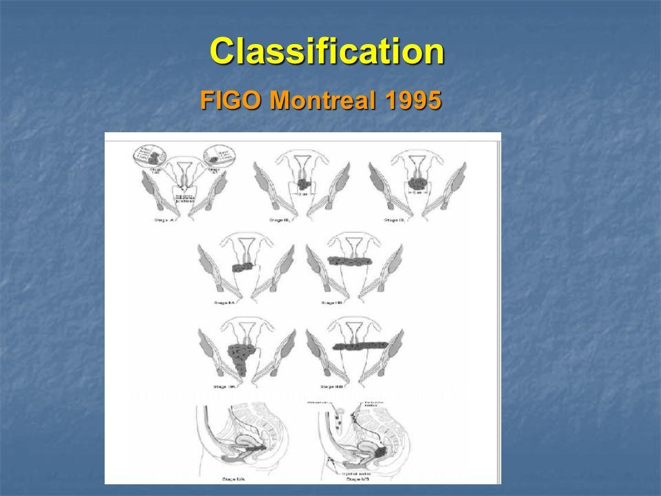 FIGO Montreal 1995 Classification