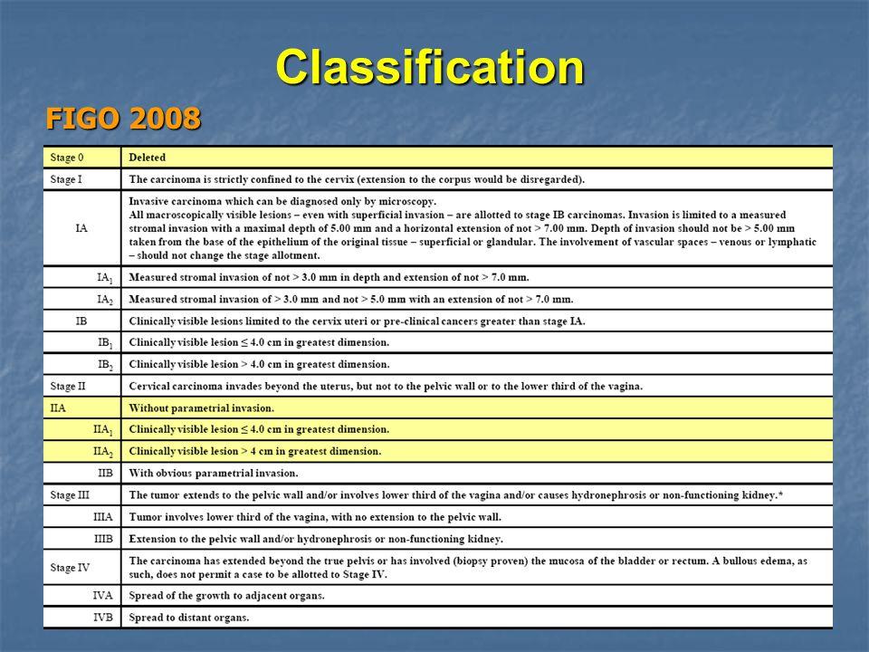 Classification FIGO 2008