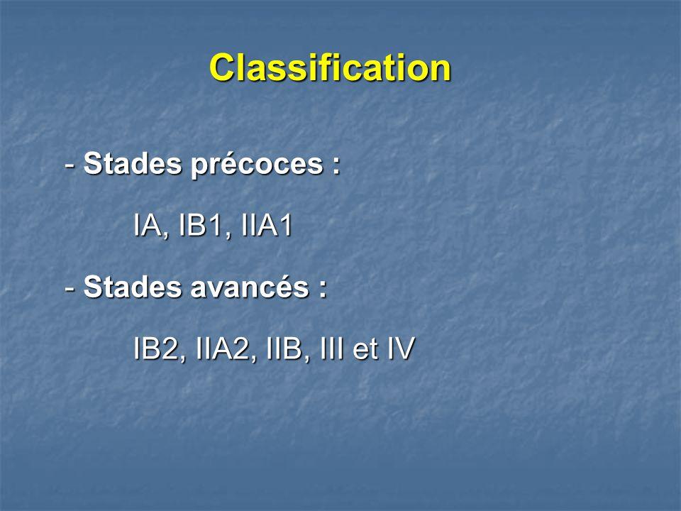 Classification - Stades précoces : IA, IB1, IIA1 - Stades avancés : IB2, IIA2, IIB, III et IV