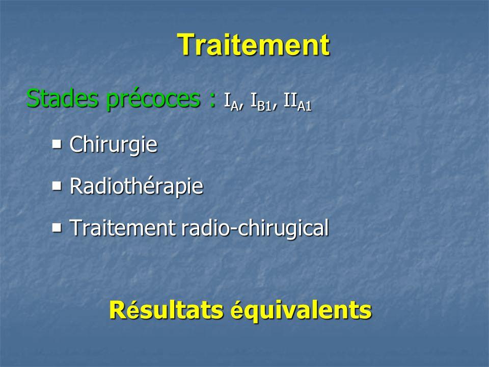 Traitement Traitement Stades précoces : I A, I B1, II A1  Chirurgie  Radiothérapie  Traitement radio-chirugical R é sultats é quivalents