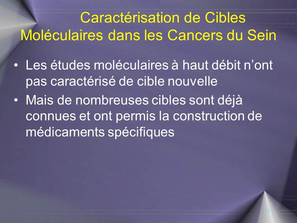 Caractérisation de Cibles Moléculaires dans les Cancers du Sein Les études moléculaires à haut débit n'ont pas caractérisé de cible nouvelle Mais de n