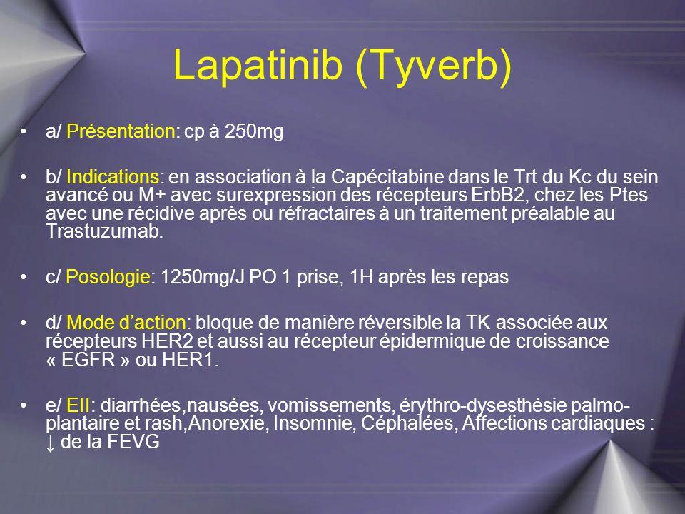Lapatinib (Tyverb) a/ Présentation: cp à 250mg b/ Indications: en association à la Capécitabine dans le Trt du Kc du sein avancé ou M+ avec surexpress