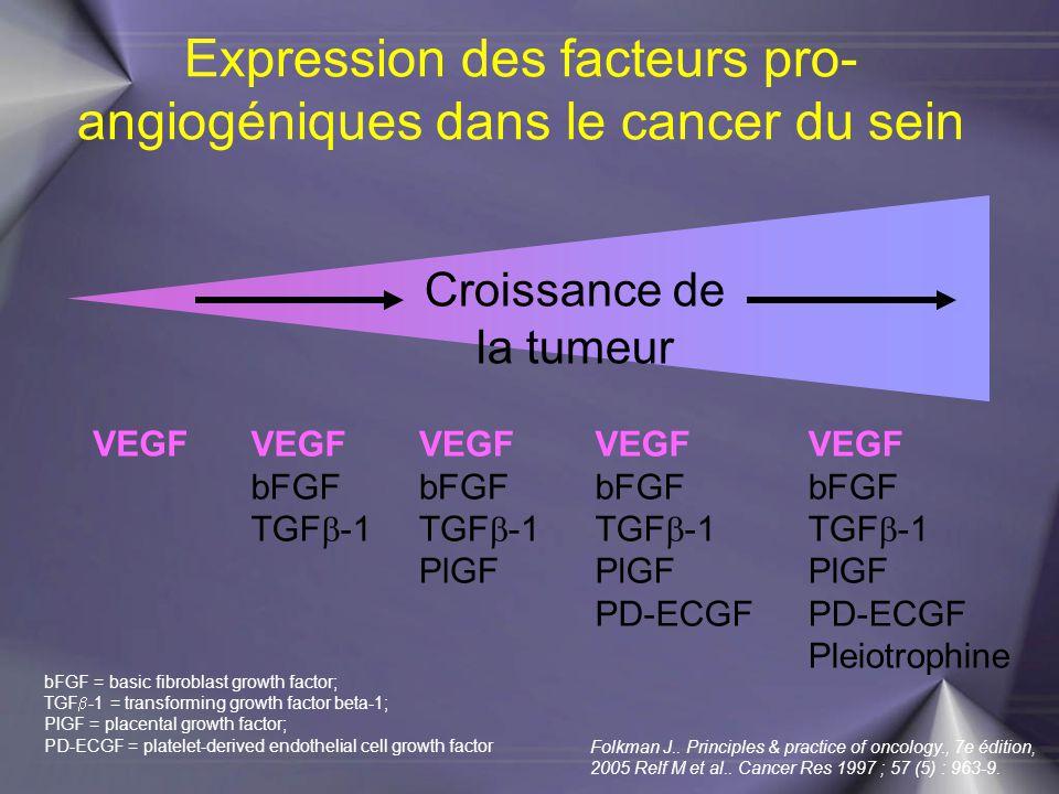 VEGF bFGF TGF  -1 VEGF bFGF TGF  -1 PlGF VEGF bFGF TGF  -1 PlGF PD-ECGF Pleiotrophine VEGF bFGF TGF  -1 PlGF PD-ECGF Croissance de la tumeur bFGF