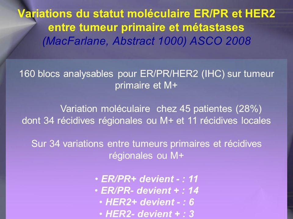 Variations du statut moléculaire ER/PR et HER2 entre tumeur primaire et métastases (MacFarlane, Abstract 1000) ASCO 2008 160 blocs analysables pour ER