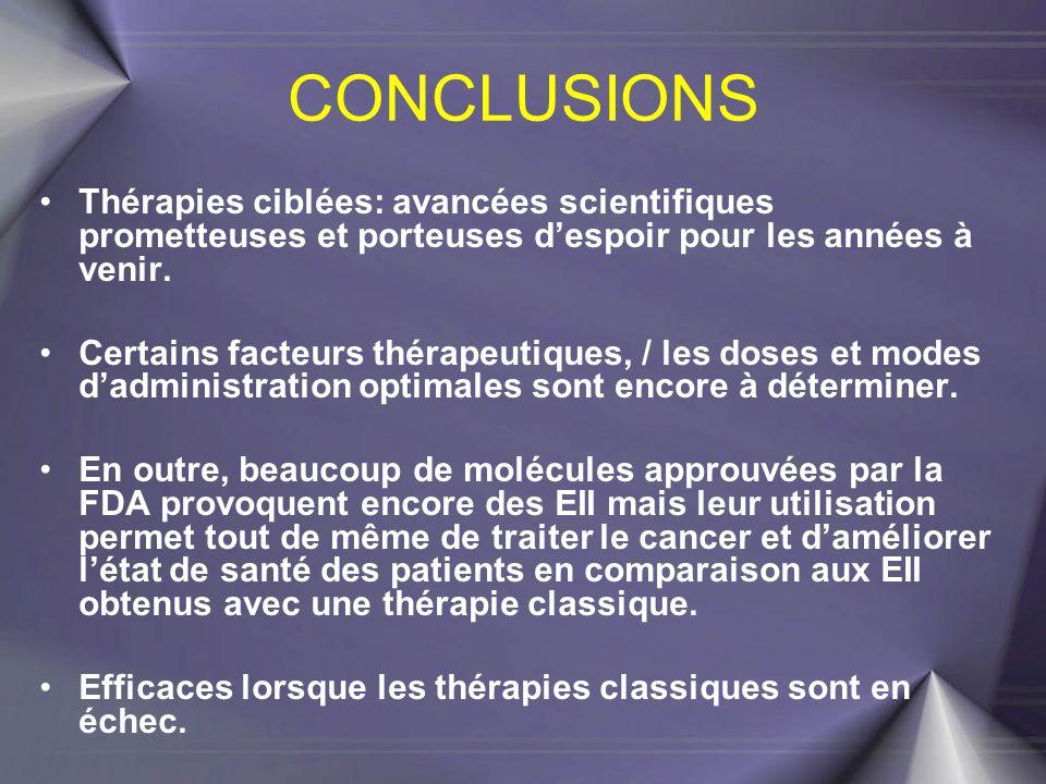 CONCLUSIONS Thérapies ciblées: avancées scientifiques prometteuses et porteuses d'espoir pour les années à venir. Certains facteurs thérapeutiques, /