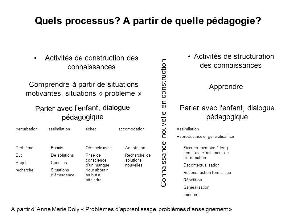 Quels processus? A partir de quelle pédagogie? Activités de construction des connaissances Comprendre à partir de situations motivantes, situations «