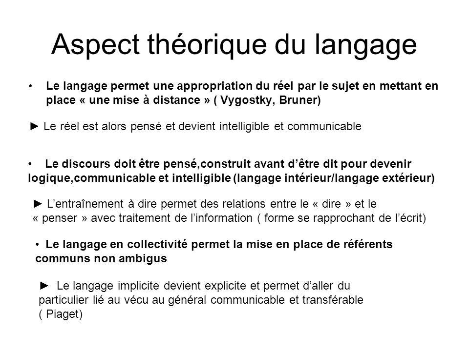 Aspect théorique du langage Le langage permet une appropriation du réel par le sujet en mettant en place « une mise à distance » ( Vygostky, Bruner) ►