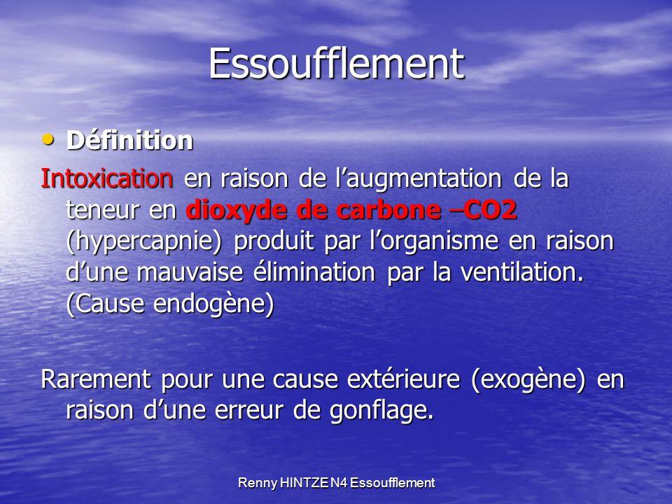 Renny HINTZE N4 Essoufflement Essoufflement Diminution accrue de l'élimination du CO2, augmentation du réflexe inspiratoire : Diminution accrue de l'élimination du CO2, augmentation du réflexe inspiratoire : Etablissement du cercle vicieux.