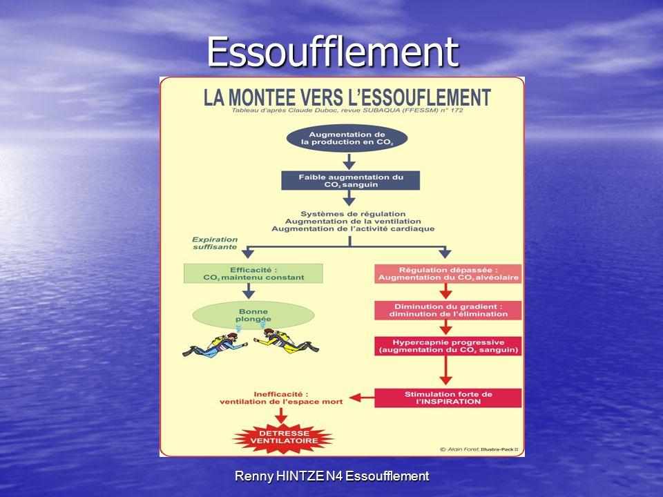 Renny HINTZE N4 EssoufflementEssoufflement