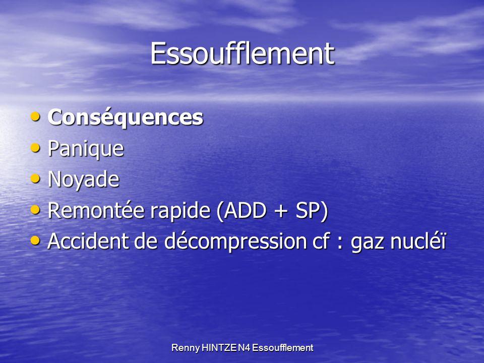 Essoufflement Conséquences Conséquences Panique Panique Noyade Noyade Remontée rapide (ADD + SP) Remontée rapide (ADD + SP) Accident de décompression