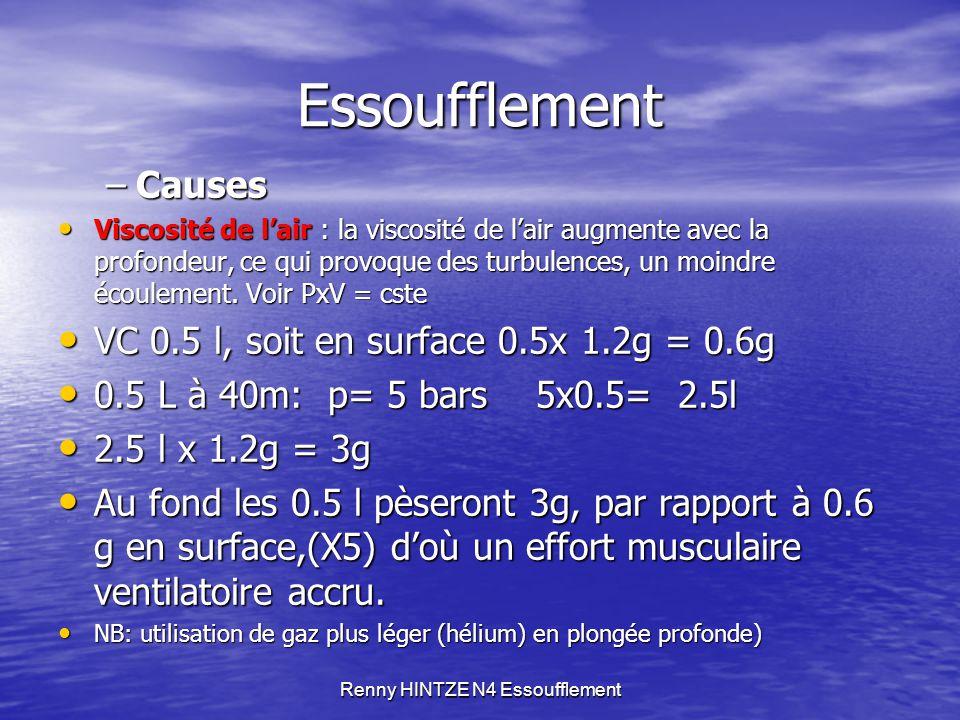 Renny HINTZE N4 Essoufflement Essoufflement –Causes Viscosité de l'air : la viscosité de l'air augmente avec la profondeur, ce qui provoque des turbul