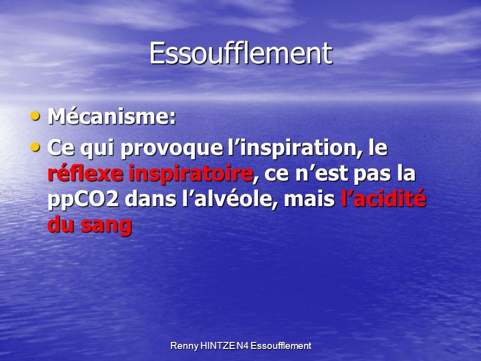 Renny HINTZE N4 Essoufflement L' essoufflement 0.5 l 2.0l 1.5l 1.2l