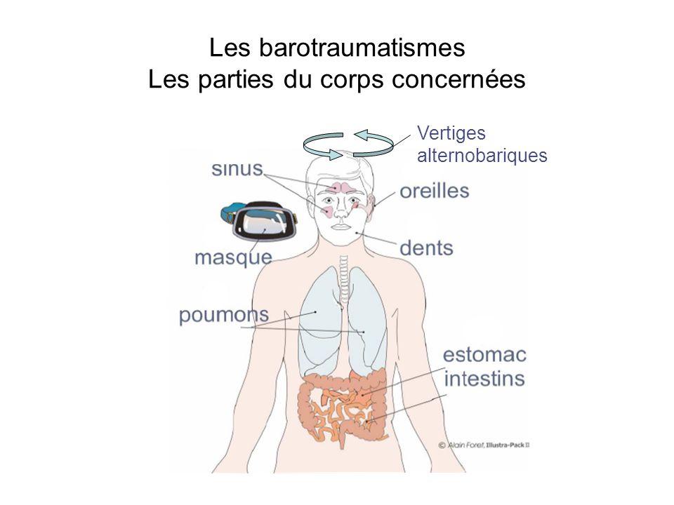 Les barotraumatismes Les parties du corps concernées Vertiges alternobariques
