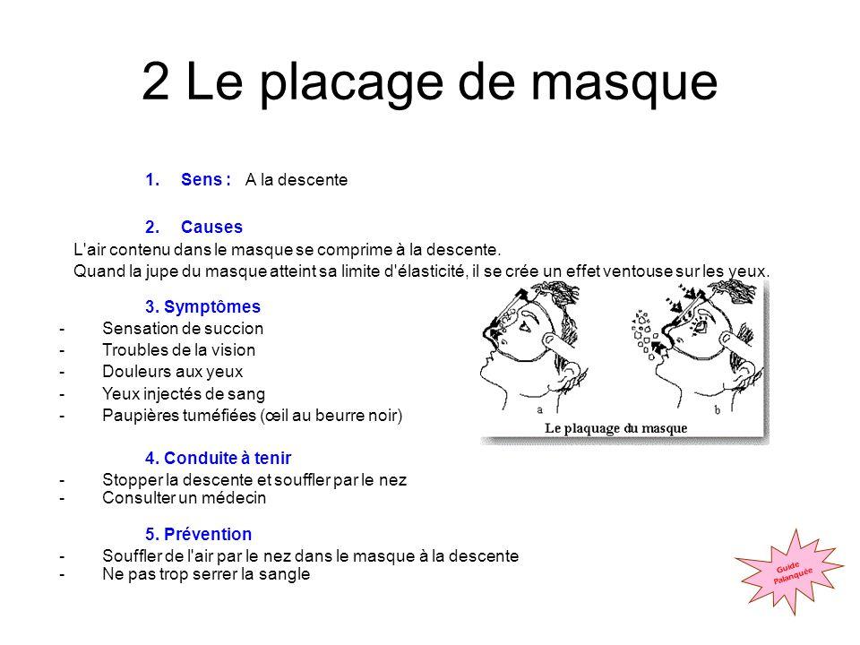 2 Le placage de masque 1.Sens : 2.Causes A la descente L air contenu dans le masque se comprime à la descente.