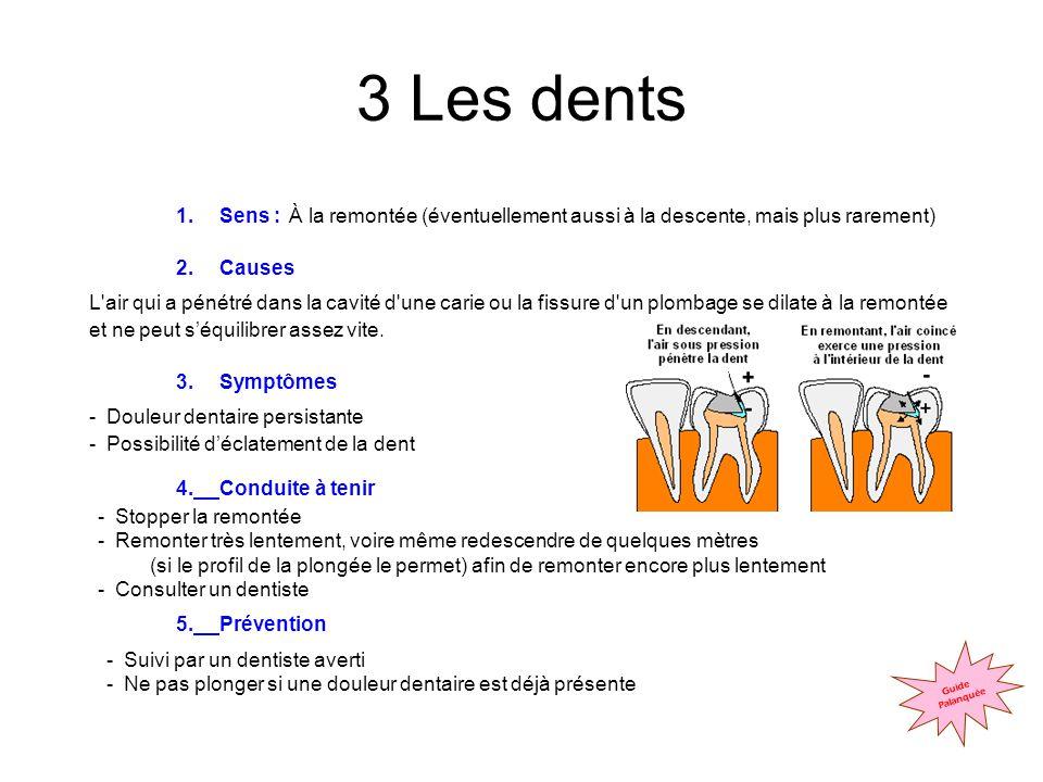 3 Les dents 1.Sens : 2.Causes 3.Symptômes 4.Conduite à tenir 5.Prévention À la remontée (éventuellement aussi à la descente, mais plus rarement) L air qui a pénétré dans la cavité d une carie ou la fissure d un plombage se dilate à la remontée et ne peut s'équilibrer assez vite.