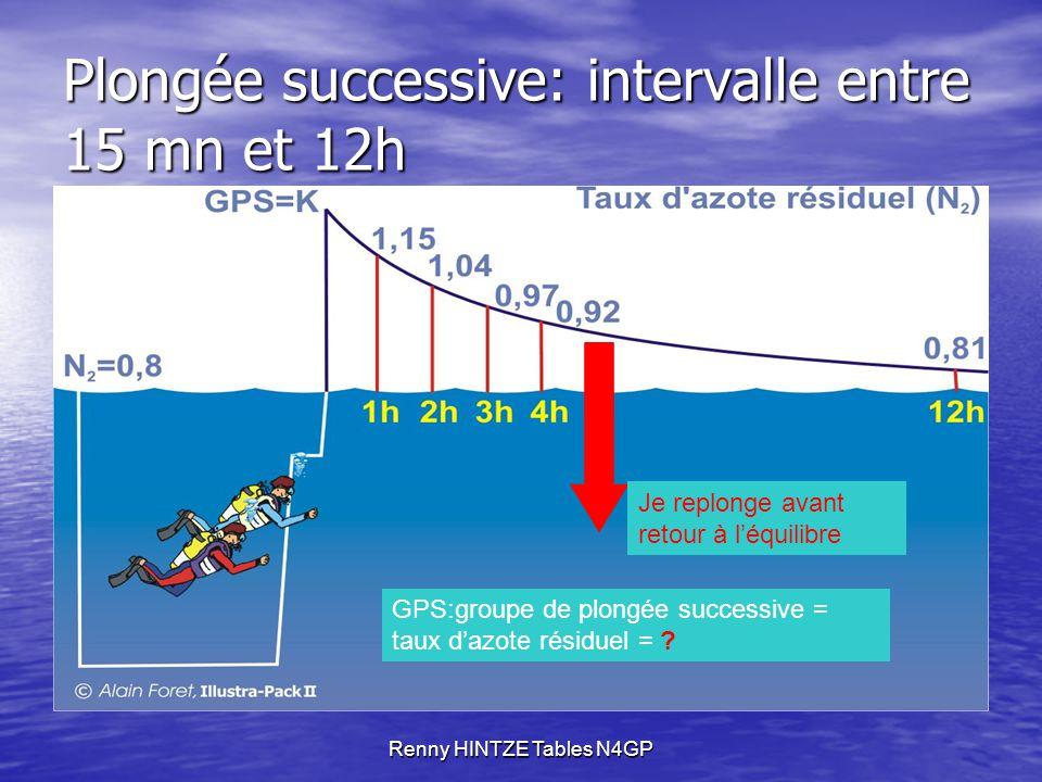 Renny HINTZE Tables N4GP Plongée successive: intervalle entre 15 mn et 12h GPS:groupe de plongée successive = taux d'azote résiduel = .