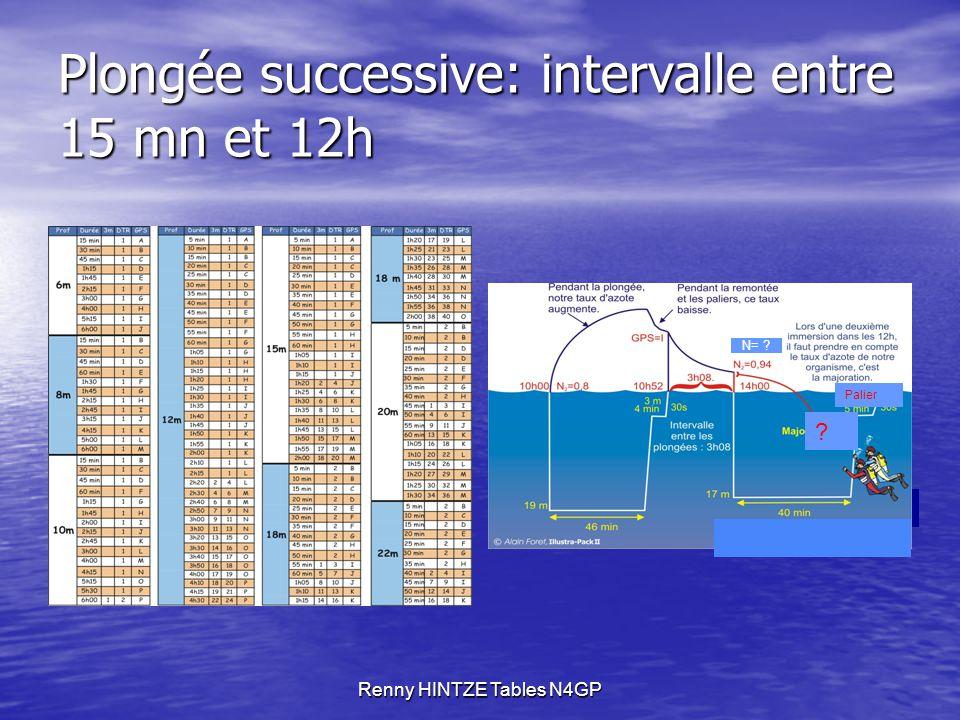 Renny HINTZE Tables N4GP Plongée successive: intervalle entre 15 mn et 12h ? Palier N= ?