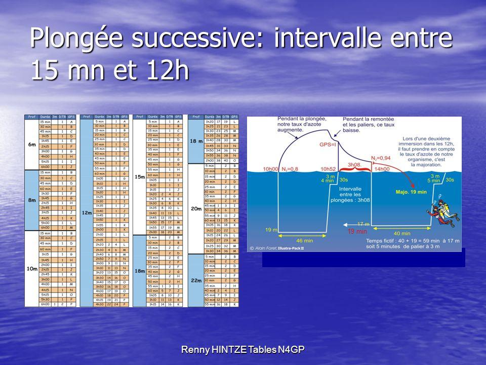 Renny HINTZE Tables N4GP Plongée successive: intervalle entre 15 mn et 12h 19 min