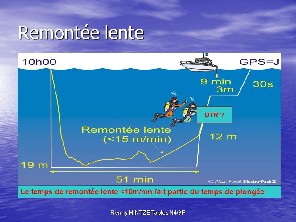 Renny HINTZE Tables N4GP Remontée lente Le temps de remontée lente <15m/mn fait partie du temps de plongée DTR ?