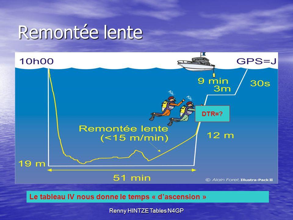 Renny HINTZE Tables N4GP Remontée lente Le tableau IV nous donne le temps « d'ascension » DTR=?