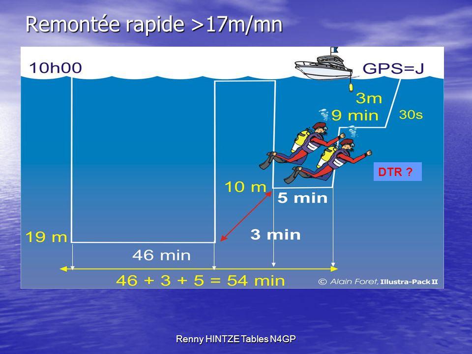 Renny HINTZE Tables N4GP Remontée rapide >17m/mn DTR ?