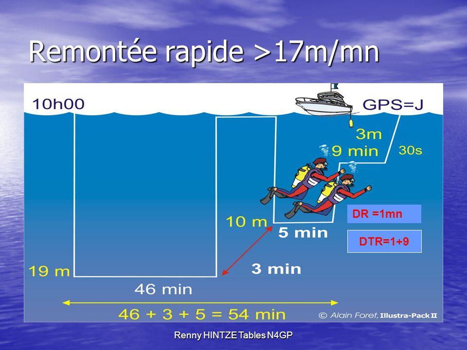Renny HINTZE Tables N4GP Remontée rapide >17m/mn GPS J DR =1mn DTR=1+9