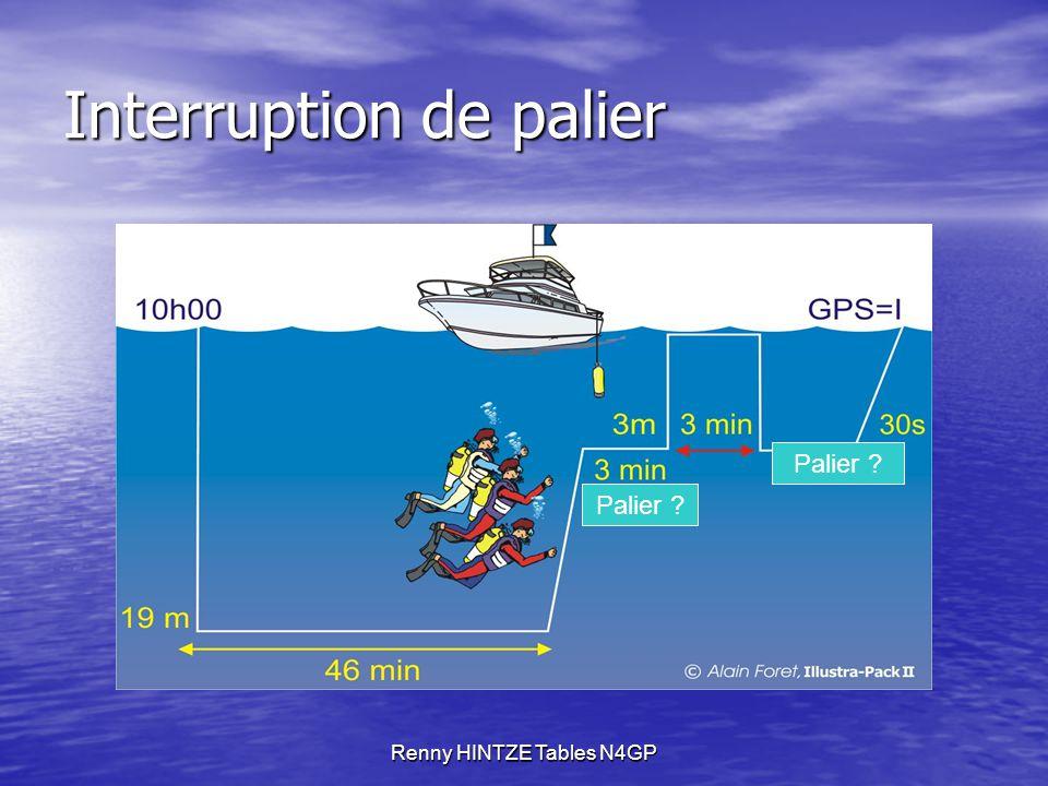 Renny HINTZE Tables N4GP Interruption de palier Palier ?