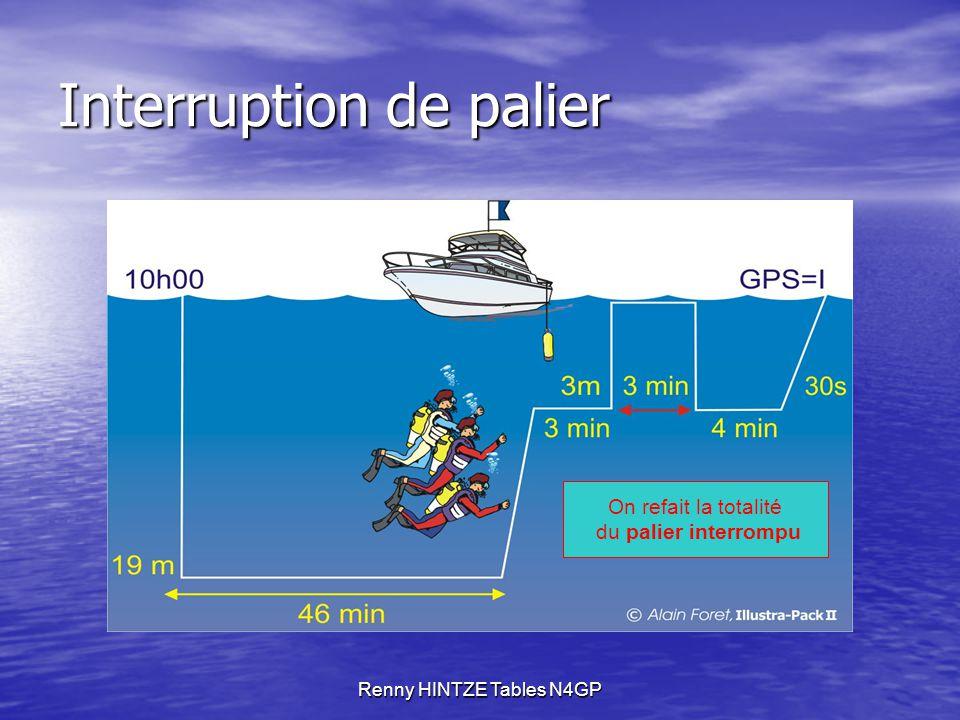 Renny HINTZE Tables N4GP Interruption de palier On refait la totalité du palier interrompu