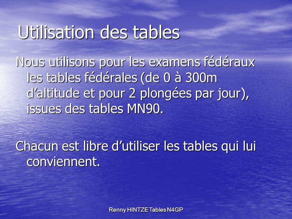 Renny HINTZE Tables N4GP Utilisation des tables Nous utilisons pour les examens fédéraux les tables fédérales (de 0 à 300m d'altitude et pour 2 plongées par jour), issues des tables MN90.