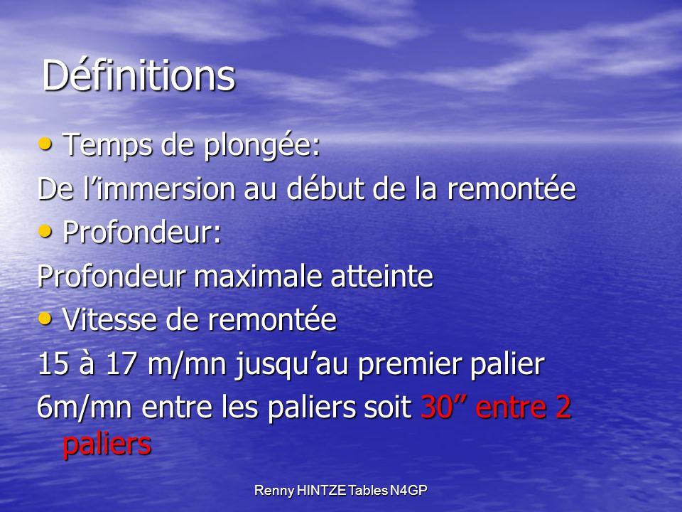 Renny HINTZE Tables N4GP Définitions Temps de plongée: Temps de plongée: De l'immersion au début de la remontée Profondeur: Profondeur: Profondeur maximale atteinte Vitesse de remontée Vitesse de remontée 15 à 17 m/mn jusqu'au premier palier 6m/mn entre les paliers soit 30'' entre 2 paliers