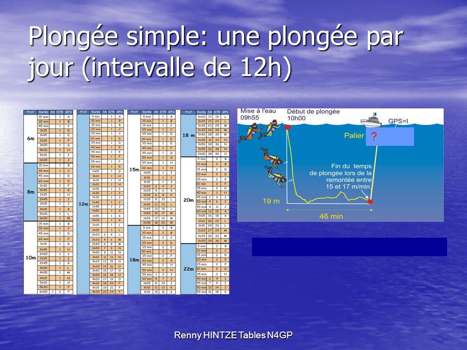 Renny HINTZE Tables N4GP Plongée simple: une plongée par jour (intervalle de 12h) ?