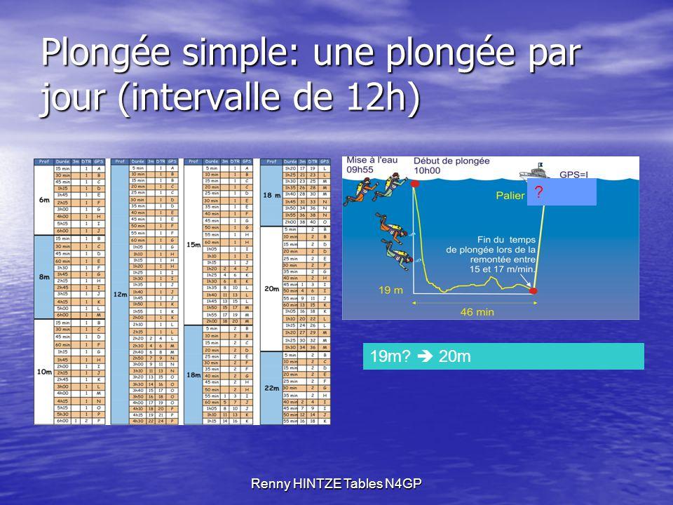 Renny HINTZE Tables N4GP Plongée simple: une plongée par jour (intervalle de 12h) 19m?  20m ?