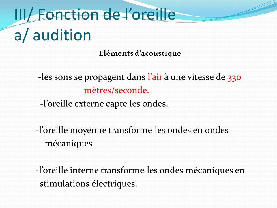 III/ Fonction de l'oreille a/ audition Eléments d'acoustique -les sons se propagent dans l'air à une vitesse de 330 mètres/seconde.