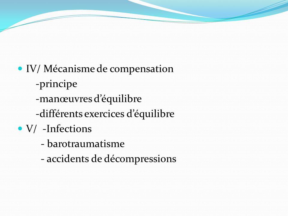 IV/ Mécanisme de compensation -principe -manœuvres d'équilibre -différents exercices d'équilibre V/ -Infections - barotraumatisme - accidents de décompressions