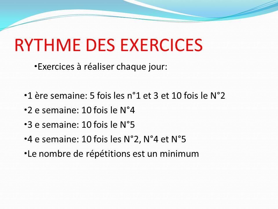 RYTHME DES EXERCICES Exercices à réaliser chaque jour: 1 ère semaine: 5 fois les n°1 et 3 et 10 fois le N°2 2 e semaine: 10 fois le N°4 3 e semaine: 10 fois le N°5 4 e semaine: 10 fois les N°2, N°4 et N°5 Le nombre de répétitions est un minimum