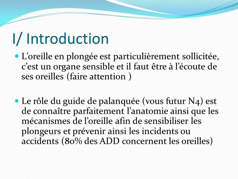 IV/ MECANISME DE COMPANSATION PRINCIPE