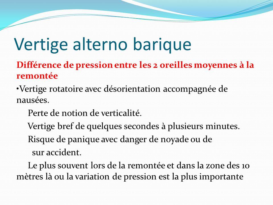 Vertige alterno barique Différence de pression entre les 2 oreilles moyennes à la remontée Vertige rotatoire avec désorientation accompagnée de nausées.