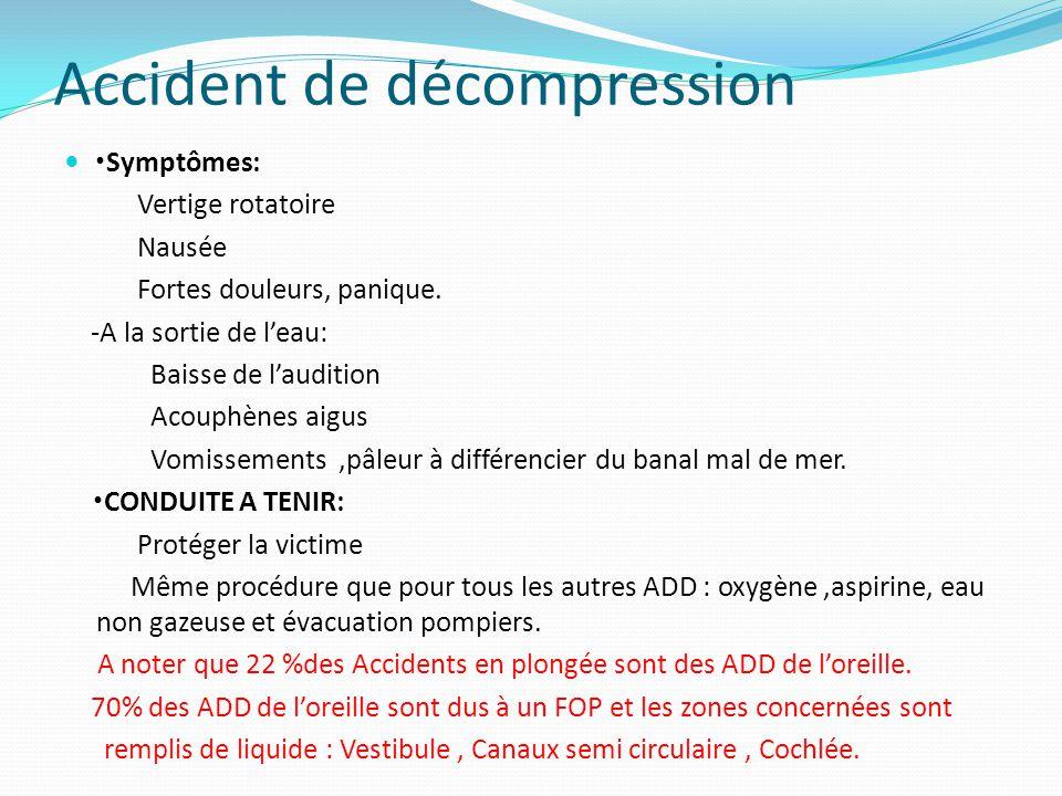 Accident de décompression Symptômes: Vertige rotatoire Nausée Fortes douleurs, panique.