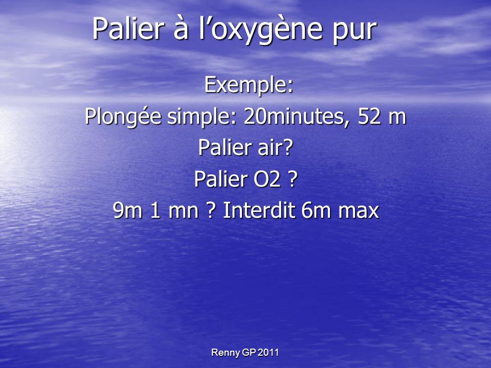 Renny GP 2011 Palier à l'oxygène pur Exemple: Exemple: Plongée simple: 20minutes, 52 m Palier air? Palier O2 ? 9m 1 mn ? Interdit 6m max