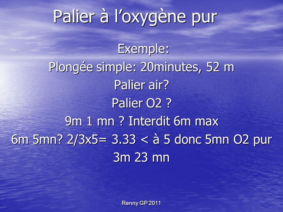 Renny GP 2011 Palier à l'oxygène pur Exemple: Exemple: Plongée simple: 20minutes, 52 m Palier air? Palier O2 ? 9m 1 mn ? Interdit 6m max 6m 5mn? 2/3x5