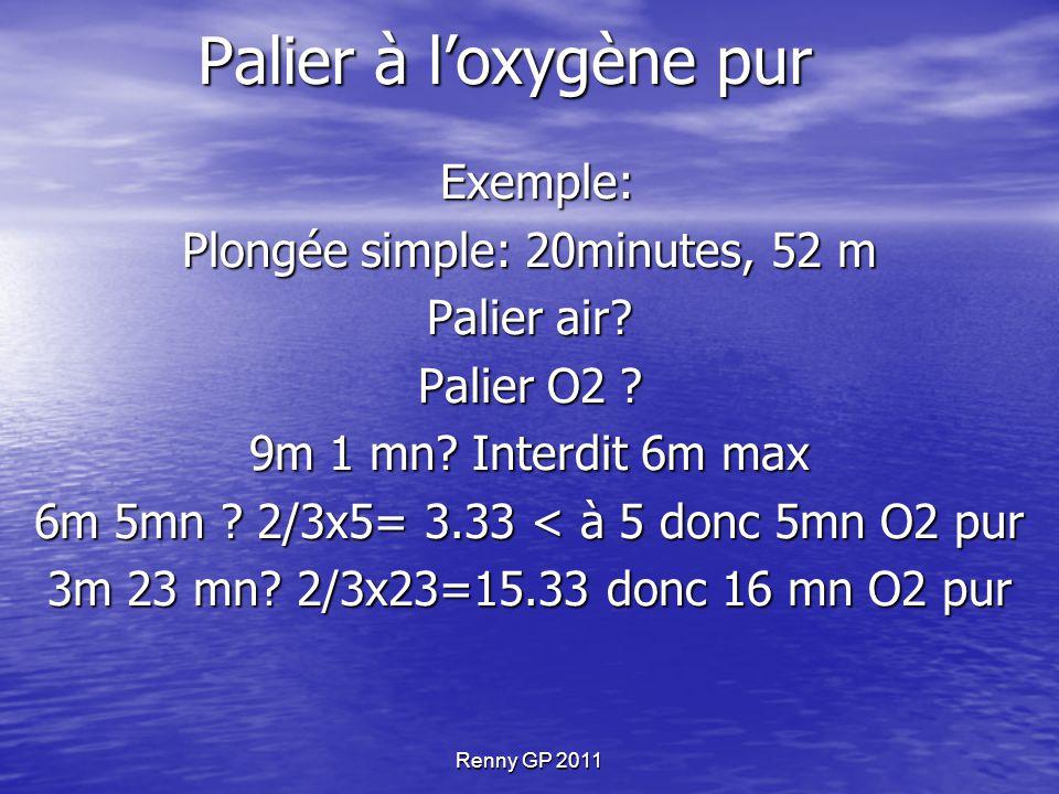 Renny GP 2011 Palier à l'oxygène pur Exemple: Exemple: Plongée simple: 20minutes, 52 m Palier air? Palier O2 ? 9m 1 mn? Interdit 6m max 6m 5mn ? 2/3x5